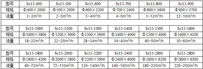 首页 产品中心 >> 臭氧杀菌器  投加方式:1,混合塔(钛棒布气)2,文丘里